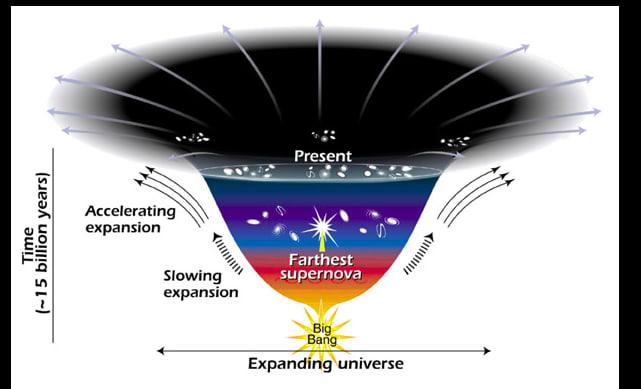 wikipedia: espansione accelerata